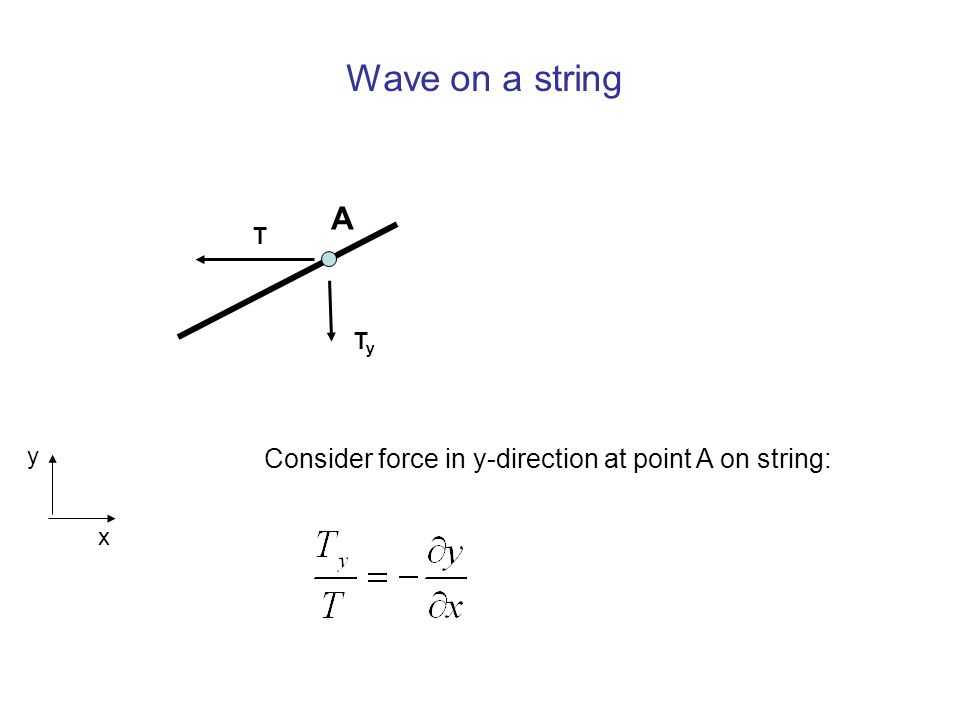 Wave on a string A TyTy T x y Consider force in y-direction at point A on string: