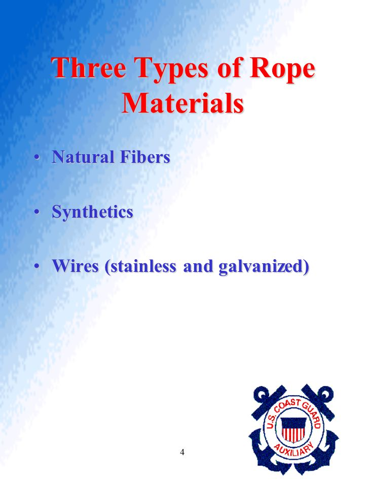 4 Three Types of Rope Materials Natural FibersNatural Fibers SyntheticsSynthetics Wires (stainless and galvanized)Wires (stainless and galvanized)