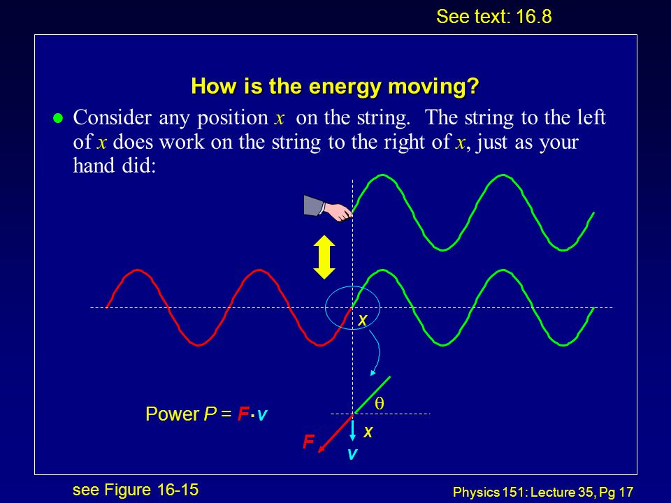 Physics 151: Lecture 35, Pg 16 Wave Power...