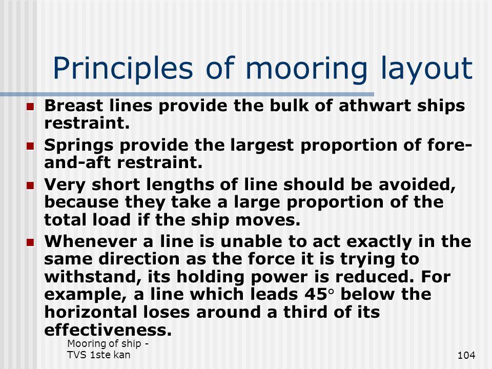 Mooring of ship - TVS 1ste kan104 Principles of mooring layout Breast lines provide the bulk of athwart ships restraint. Breast lines provide the bulk