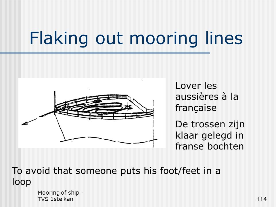 Mooring of ship - TVS 1ste kan114 Flaking out mooring lines Lover les aussières à la française De trossen zijn klaar gelegd in franse bochten To avoid