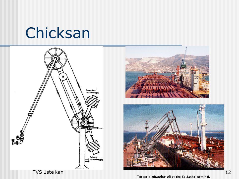 Mooring of ship - TVS 1ste kan12 Chicksan