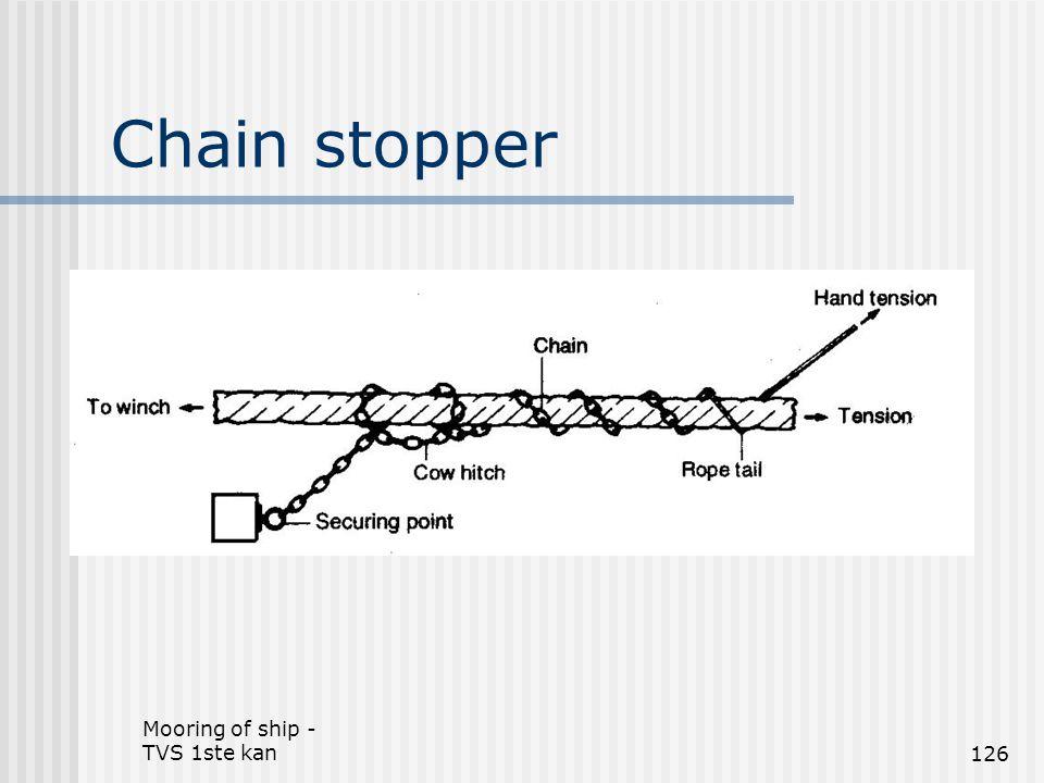 Mooring of ship - TVS 1ste kan126 Chain stopper