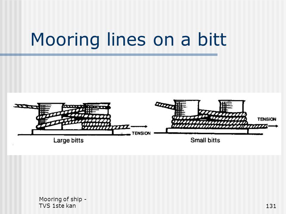 Mooring of ship - TVS 1ste kan131 Mooring lines on a bitt