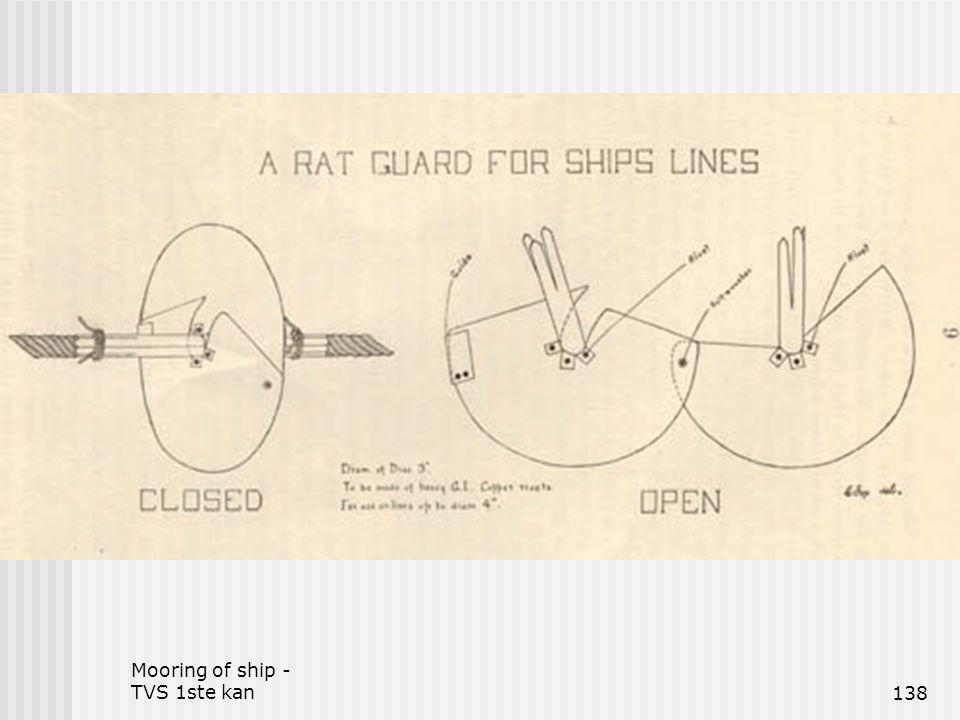 Mooring of ship - TVS 1ste kan138
