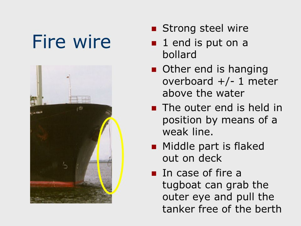 Fire wire Strong steel wire 1 end is put on a bollard Other end is hanging overboard +/- 1 meter above the water The outer end is held in position by