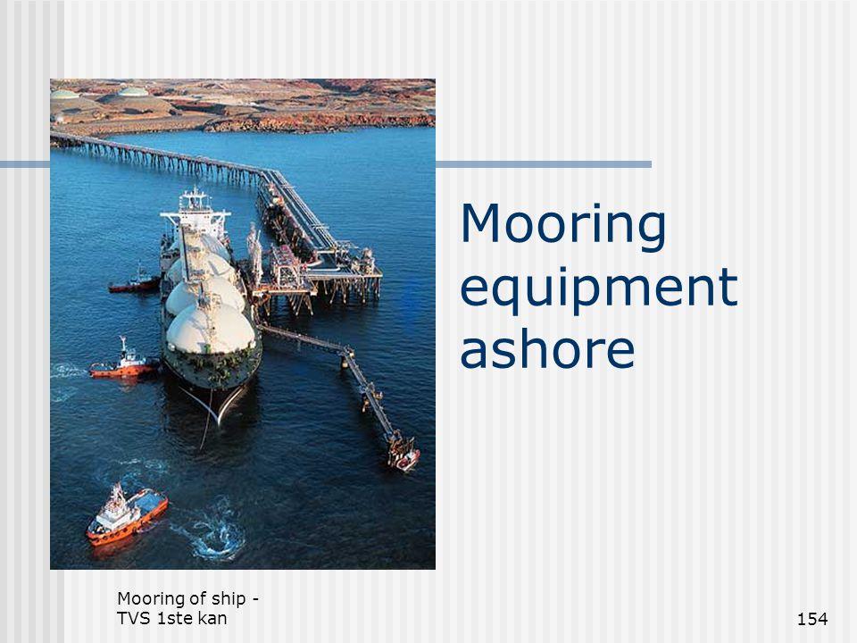 Mooring of ship - TVS 1ste kan154 Mooring equipment ashore