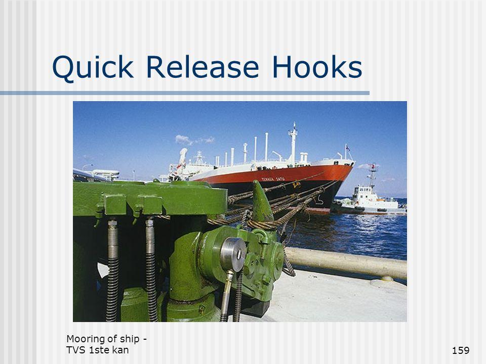 Mooring of ship - TVS 1ste kan159 Quick Release Hooks