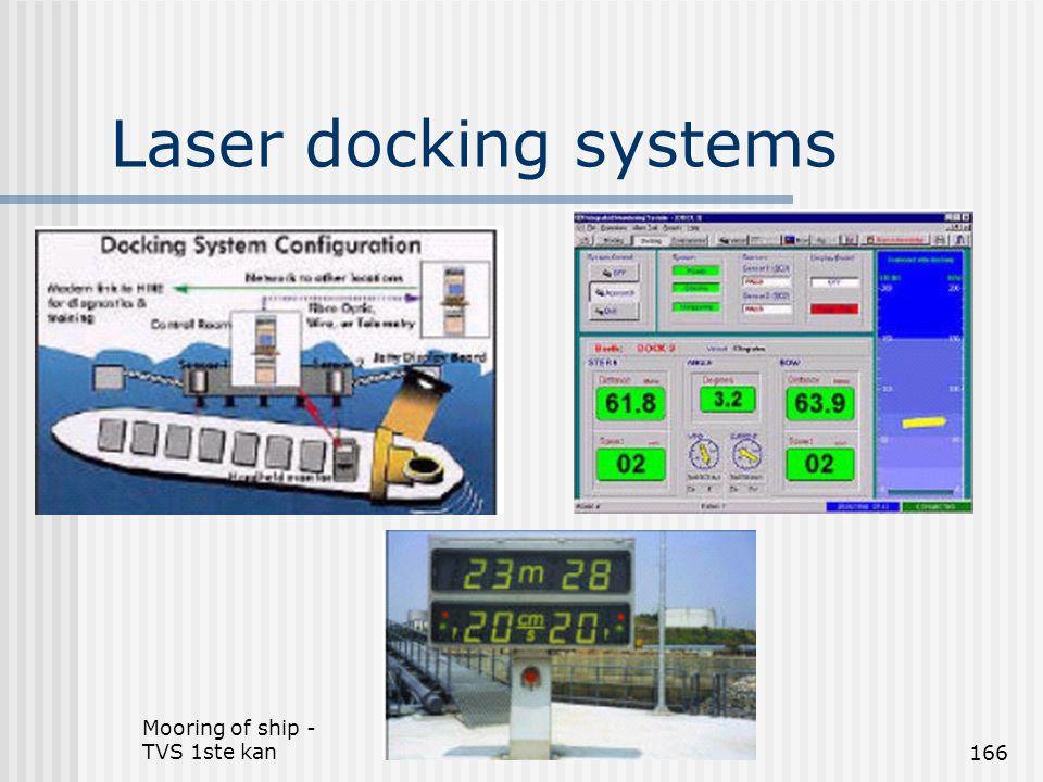 Mooring of ship - TVS 1ste kan166 Laser docking systems