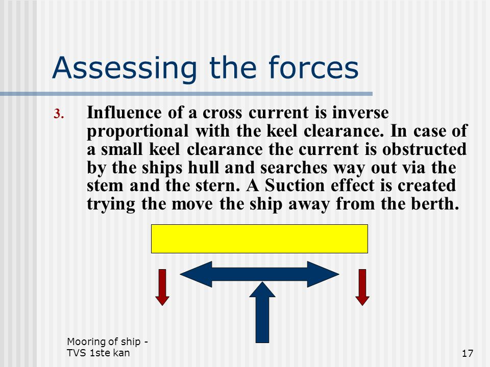 Mooring of ship - TVS 1ste kan17 Assessing the forces 3. Influence of a cross current is inverse proportional with the keel clearance. In case of a sm