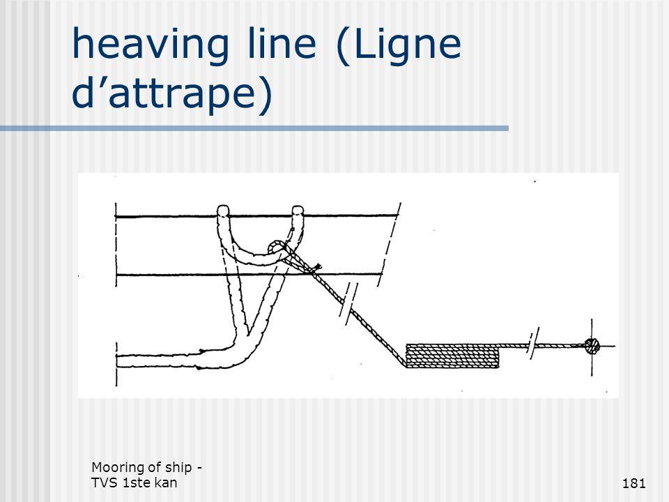 Mooring of ship - TVS 1ste kan181 heaving line (Ligne d'attrape)