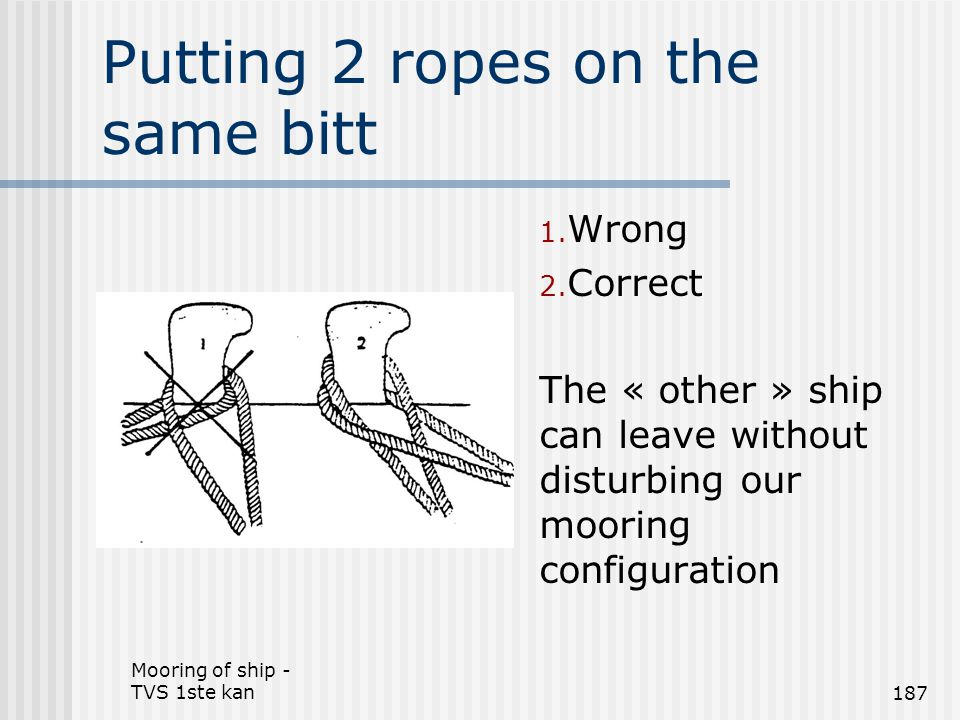 Mooring of ship - TVS 1ste kan187 Putting 2 ropes on the same bitt 1. Wrong 2. Correct The « other » ship can leave without disturbing our mooring con