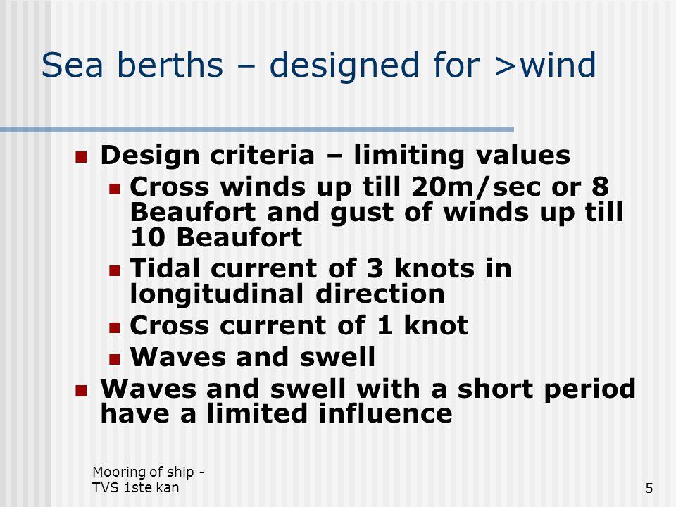 Mooring of ship - TVS 1ste kan106 Pattern of moorings 3.