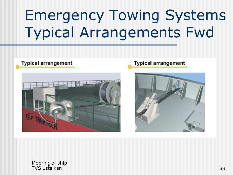 Mooring of ship - TVS 1ste kan83 Emergency Towing Systems Typical Arrangements Fwd