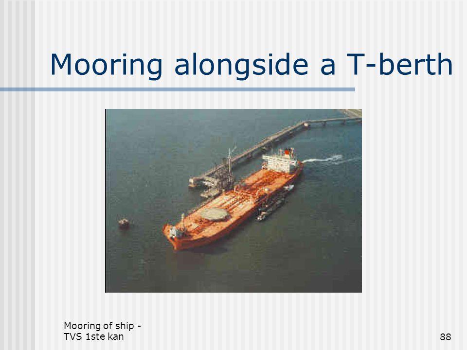 Mooring of ship - TVS 1ste kan88 Mooring alongside a T-berth