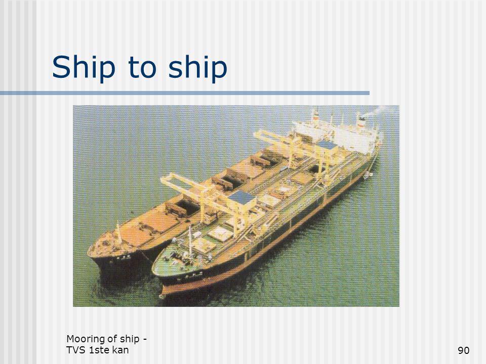 Mooring of ship - TVS 1ste kan90 Ship to ship