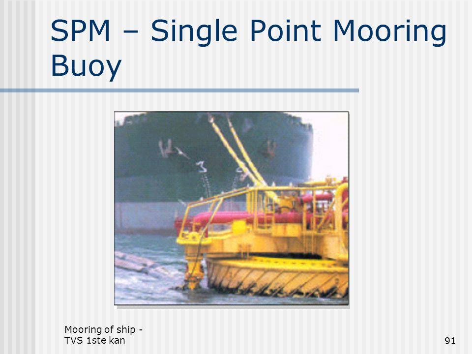 Mooring of ship - TVS 1ste kan91 SPM – Single Point Mooring Buoy