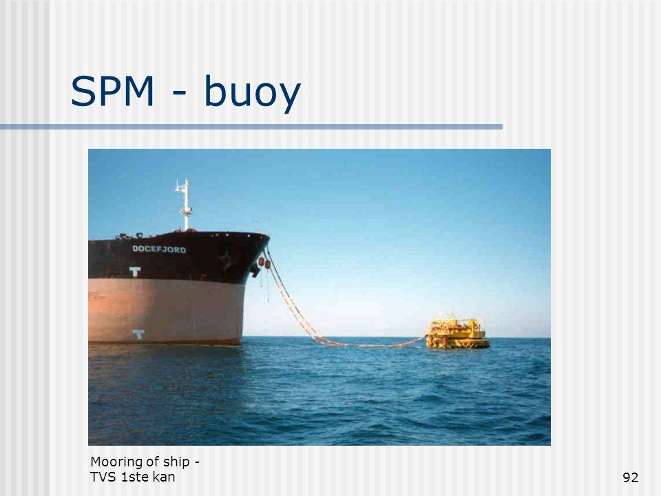 Mooring of ship - TVS 1ste kan92 SPM - buoy