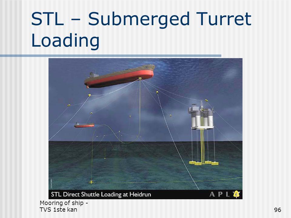 Mooring of ship - TVS 1ste kan96 STL – Submerged Turret Loading