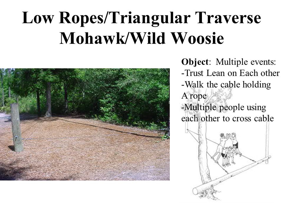 Low Ropes/Triangular Traverse Mohawk/Wild Woosie Object: Multiple events: -Trust Lean on Each other -Walk the cable holding A rope -Multiple people using each other to cross cable