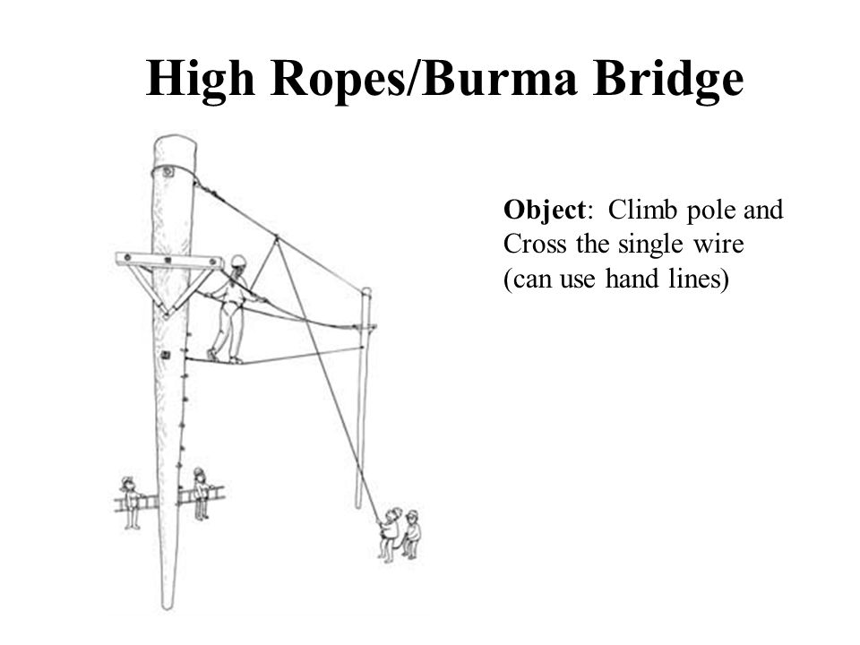 High Ropes/Burma Bridge Object: Climb pole and Cross the single wire (can use hand lines)