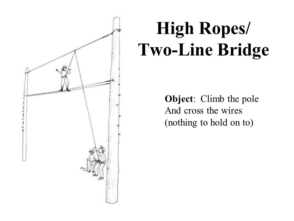 High Ropes/ Two-Line Bridge Object: Climb the pole And cross the wires (nothing to hold on to)