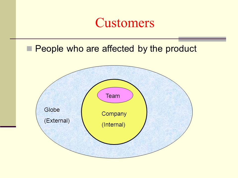 Customers People who are affected by the product Team Company (Internal) Globe (External)