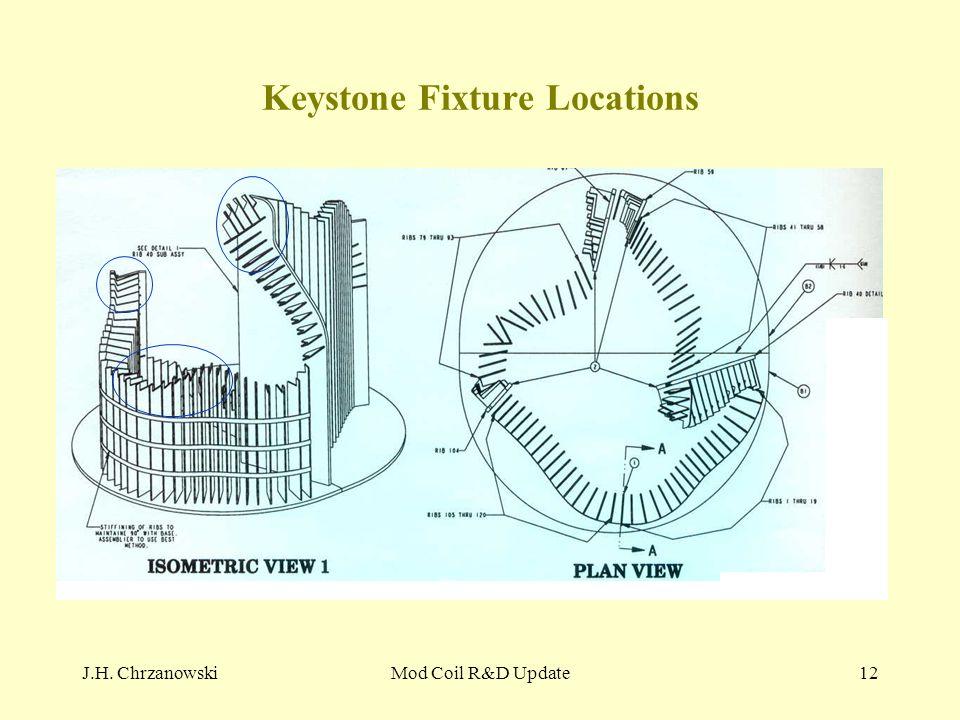 J.H. ChrzanowskiMod Coil R&D Update12 Keystone Fixture Locations
