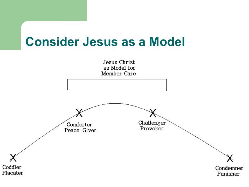 Consider Jesus as a Model
