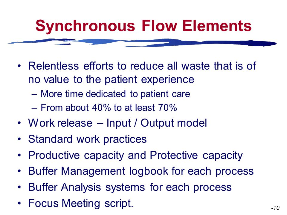 Synchronous Flow Elements Relentless efforts to reduce all waste that is of no value to the patient experience –More time dedicated to patient care –From about 40% to at least 70% Work release – Input / Output model Standard work practices Productive capacity and Protective capacity Buffer Management logbook for each process Buffer Analysis systems for each process Focus Meeting script.