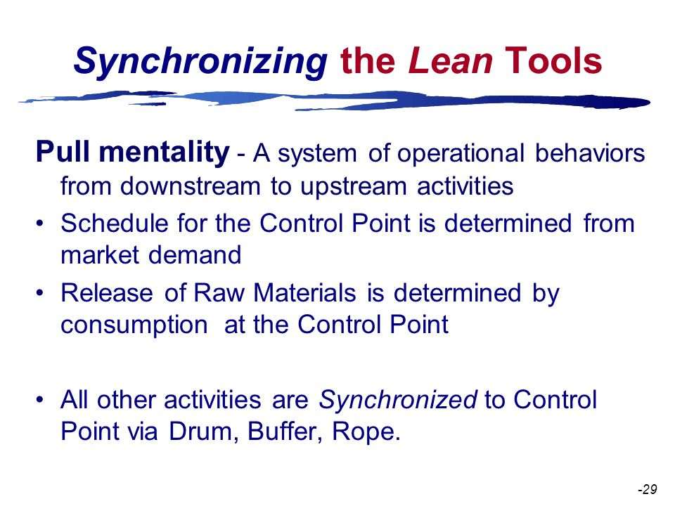 Synchronizing the Lean Tools Pull mentality - A system of operational behaviors from downstream to upstream activities Schedule for the Control Point is determined from market demand Release of Raw Materials is determined by consumption at the Control Point All other activities are Synchronized to Control Point via Drum, Buffer, Rope.