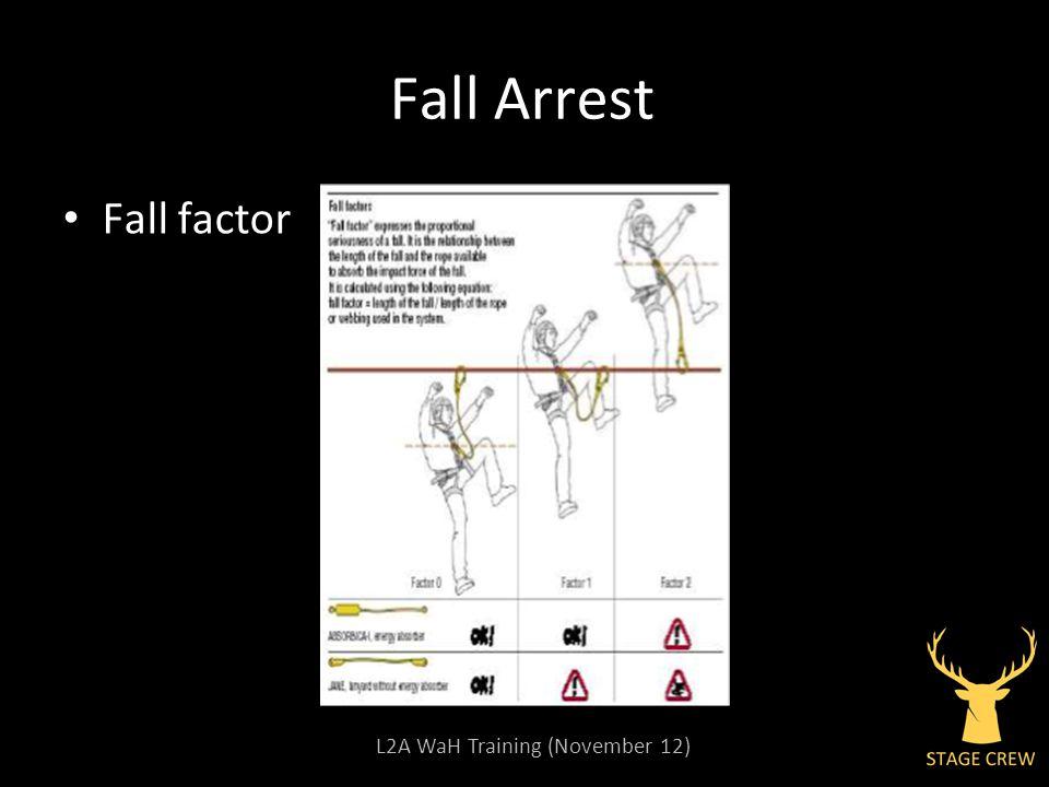 L2A WaH Training (November 12) Fall Arrest Fall factor