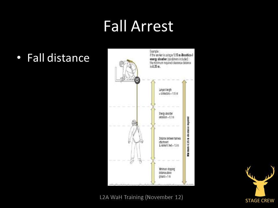 L2A WaH Training (November 12) Fall Arrest Fall distance