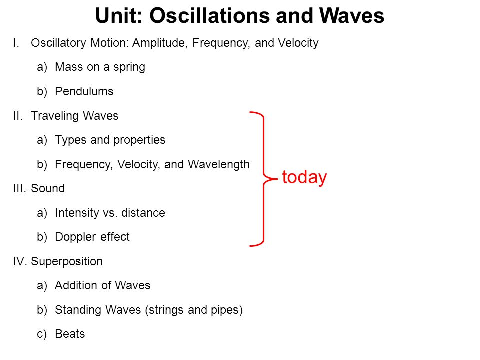 Unit: Oscillations and Waves I.Oscillatory Motion: Amplitude, Frequency, and Velocity a)Mass on a spring b)Pendulums II.Traveling Waves a)Types and properties b)Frequency, Velocity, and Wavelength III.Sound a)Intensity vs.