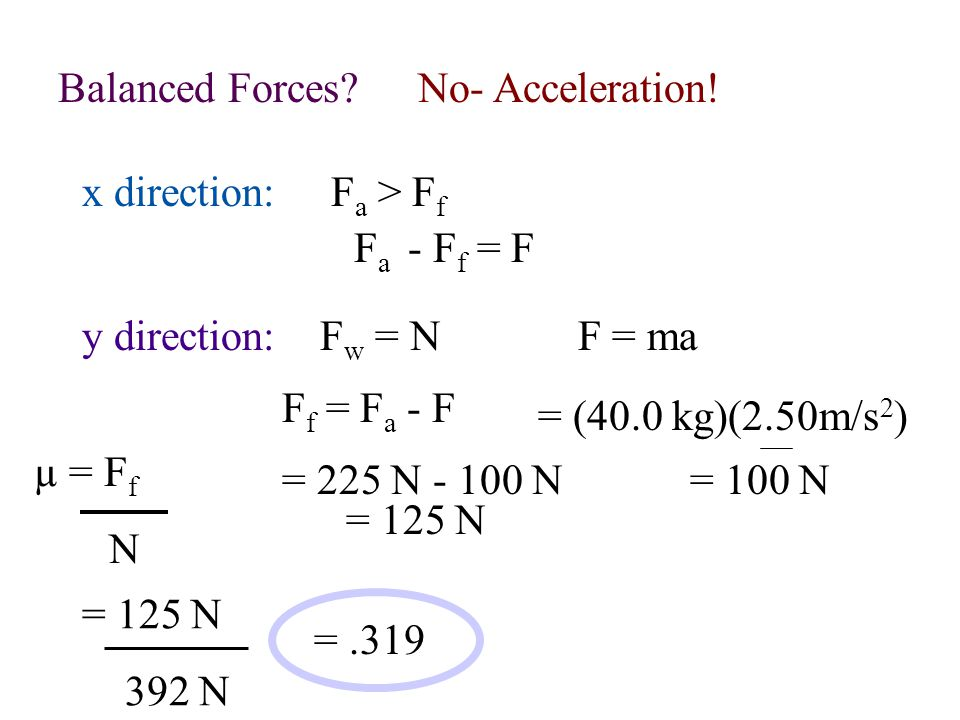 A force of 225 N is applied horizontally to a box of mass 40.0 kg and it produces an acceleration of 2.50 m/s 2.