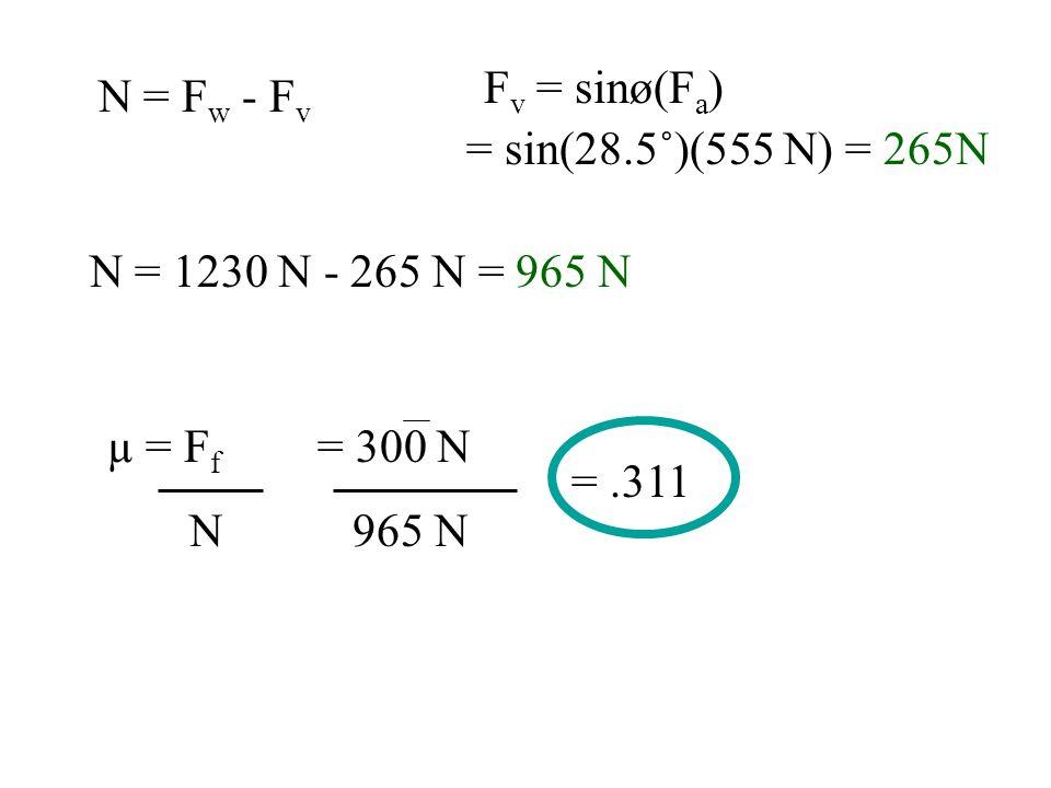 F h > F f F h - F f = F F w = N + F v µ = F f N F f = F h - F F h = cosø(F a ) = cos(28.5˚)(555 N) = 488 N F = ma =(125 kg)(1.50 m/s 2 ) = 188 N F f = 488 N - 188 N = 300 N
