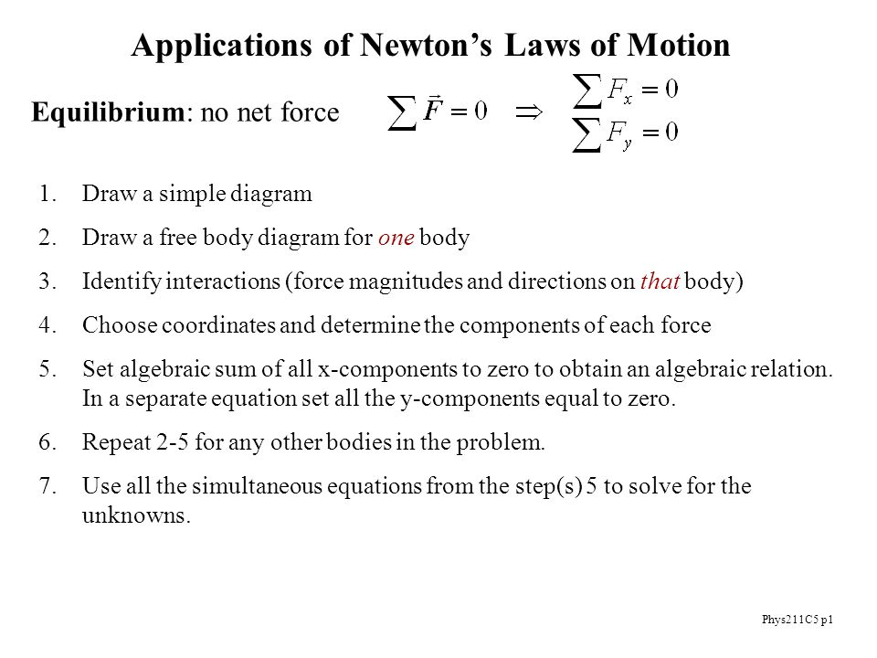 Phys211C5 p1 Applications of Newton's Laws of Motion Equilibrium: no net force 1.Draw a simple diagram 2.Draw a free body diagram for one body 3.Identify interactions (force magnitudes and directions on that body) 4.Choose coordinates and determine the components of each force 5.Set algebraic sum of all x-components to zero to obtain an algebraic relation.
