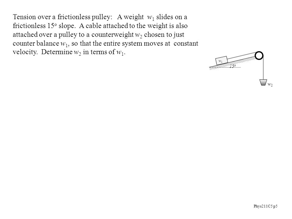 Phys211C5 p5 Tension over a frictionless pulley: A weight w 1 slides on a frictionless 15 o slope.