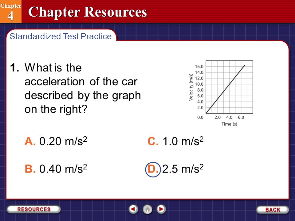 Chapter Resources Chapter 4 Chapter 4 1.What is the acceleration of the car described by the graph on the right? A.0.20 m/s 2 B.0.40 m/s 2 Standardize