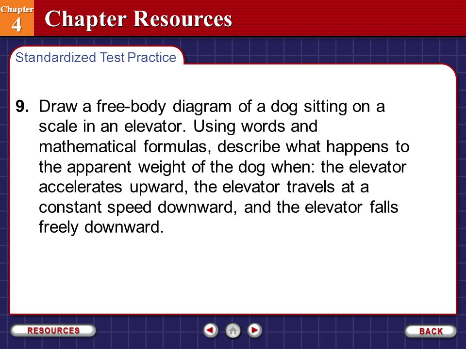 Chapter Resources Chapter 4 Chapter 4 9.Draw a free-body diagram of a dog sitting on a scale in an elevator. Using words and mathematical formulas, de