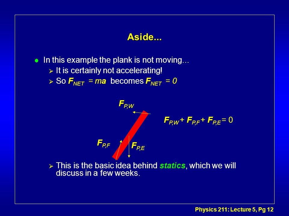 Physics 211: Lecture 5, Pg 12 Aside... l In this example the plank is not moving...