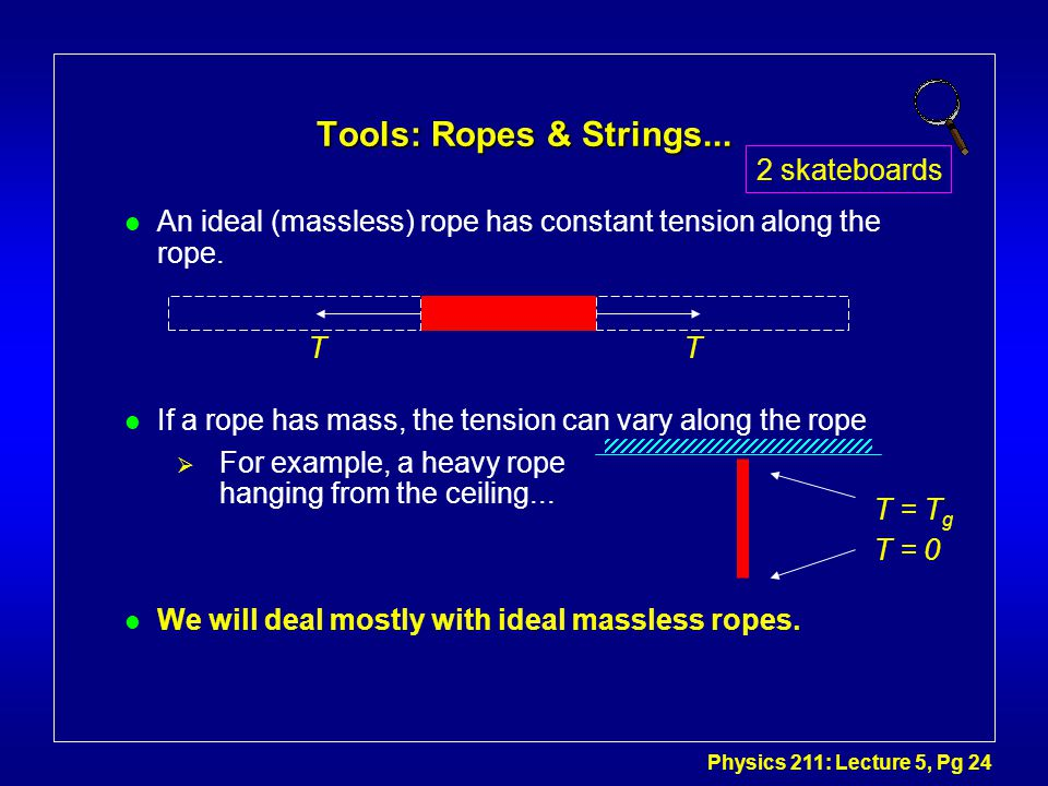 Physics 211: Lecture 5, Pg 24 Tools: Ropes & Strings...