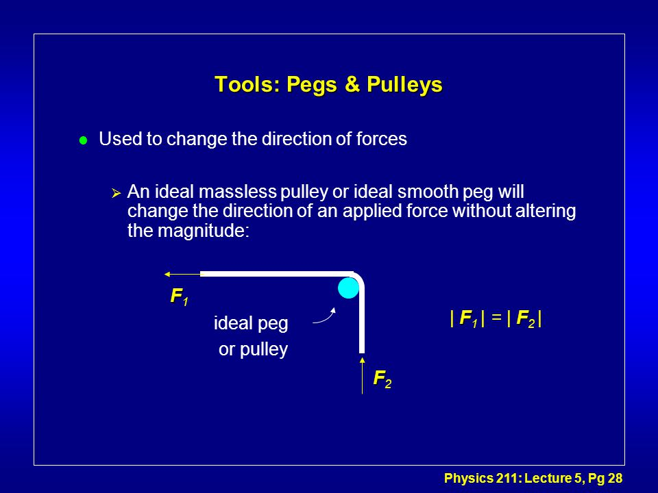 Physics 211: Lecture 5, Pg 28 Tools: Pegs & Pulleys l Used to change the direction of forces  An ideal massless pulley or ideal smooth peg will change the direction of an applied force without altering the magnitude: FF1FF1 ideal peg or pulley FF2FF2 FF | F 1 | = | F 2 |