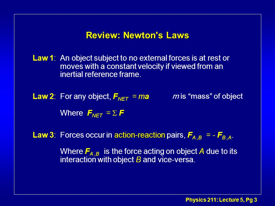 Physics 211: Lecture 5, Pg 3 Review: Newton s Laws Law 1: An object subject to no external forces is at rest or moves with a constant velocity if viewed from an inertial reference frame.