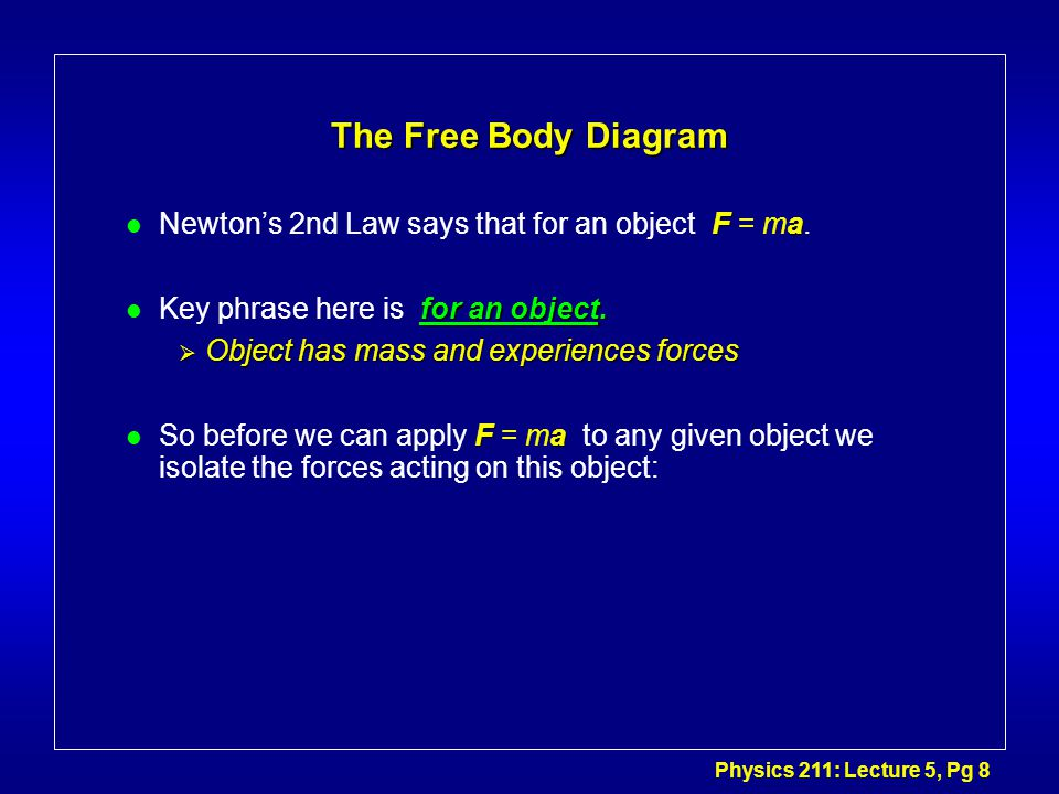 Physics 211: Lecture 5, Pg 8 The Free Body Diagram Fa l Newton's 2nd Law says that for an object F = ma.