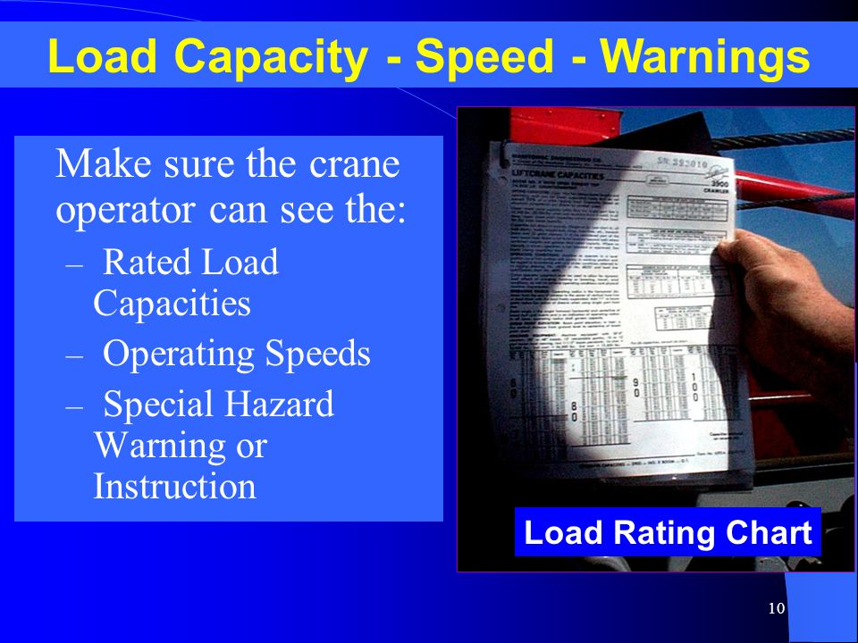 10 Load Capacity - Speed - Warnings Make sure the crane operator can see the: – Rated Load Capacities – Operating Speeds – Special Hazard Warning or I