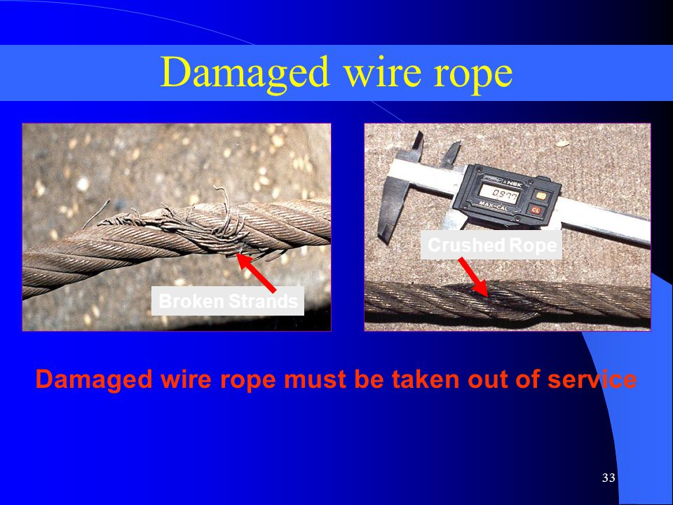 33 Damaged wire rope Broken Strands Damaged wire rope must be taken out of service Crushed Rope