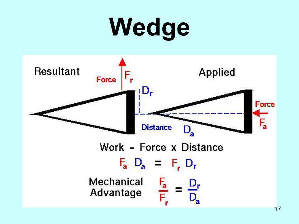 17 Wedge