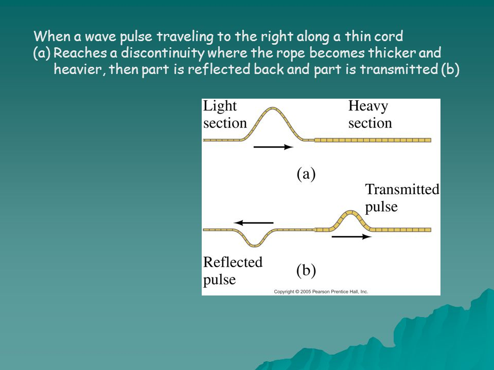 When a wave pulse traveling to the right along a thin cord (a)Reaches a discontinuity where the rope becomes thicker and heavier, then part is reflected back and part is transmitted (b)