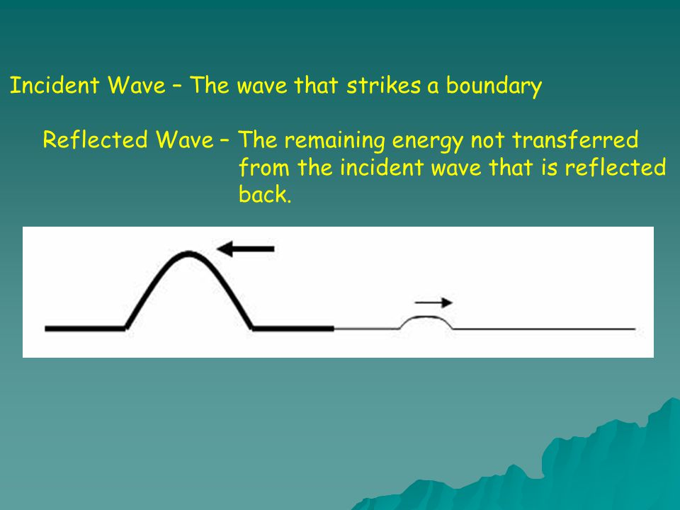 Incident Wave – The wave that strikes a boundary Reflected Wave – The remaining energy not transferred from the incident wave that is reflected back.